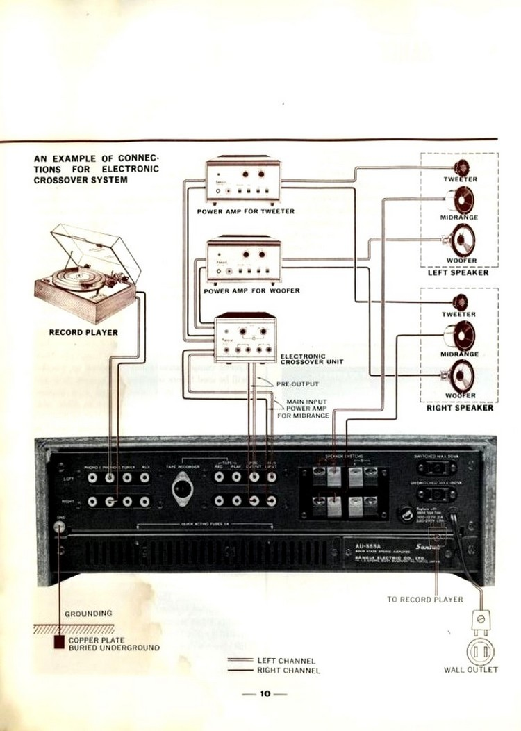 Sansui AU555A - connessioni posterior